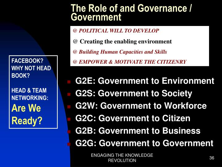The Role of and Governance / Government