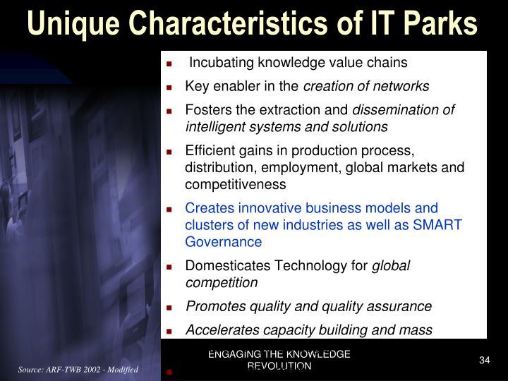 Unique Characteristics of IT Parks