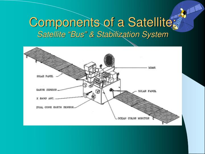 Components of a Satellite: