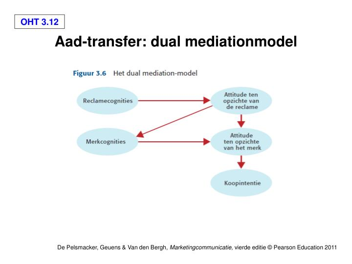 Aad-transfer: dual mediationmodel