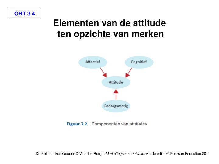 Elementen van de attitude