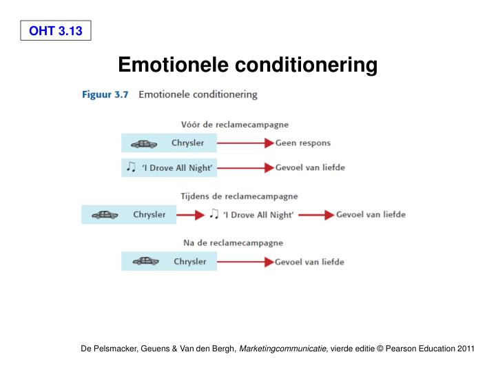 Emotionele conditionering