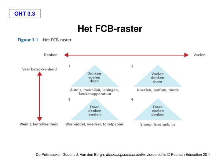 Het FCB-raster