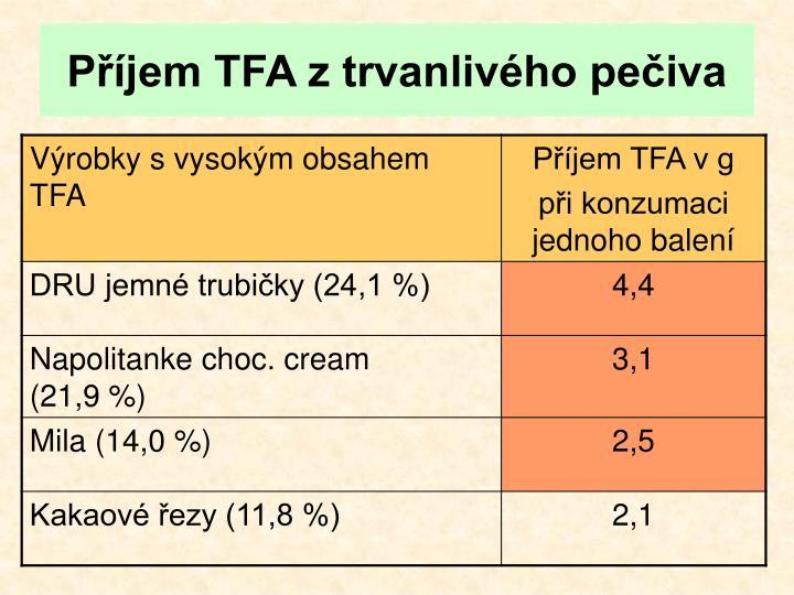 Příjem TFA z trvanlivého pečiva