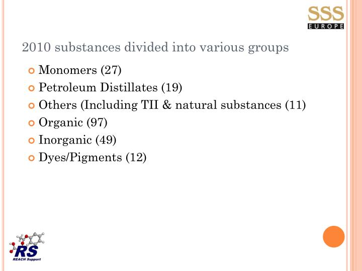 2010 substances divided into various groups