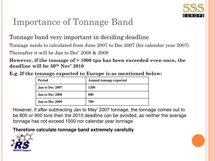 Importance of Tonnage Band
