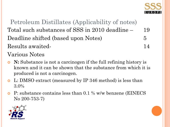 Petroleum Distillates (Applicability of notes)