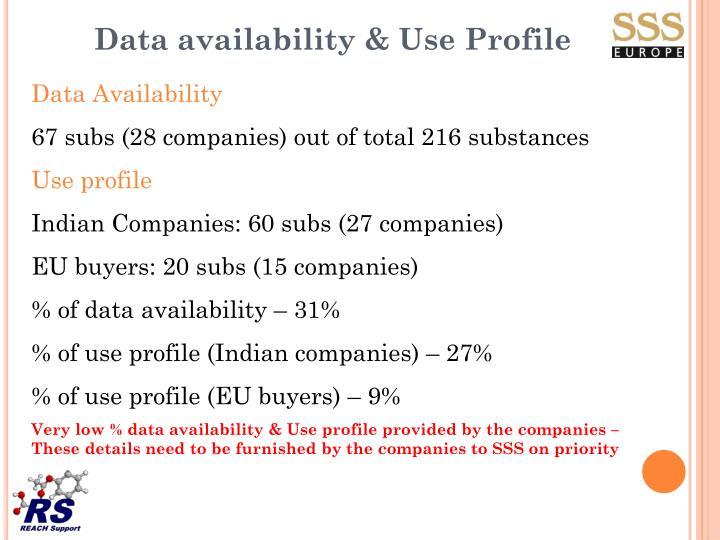 Data availability & Use Profile