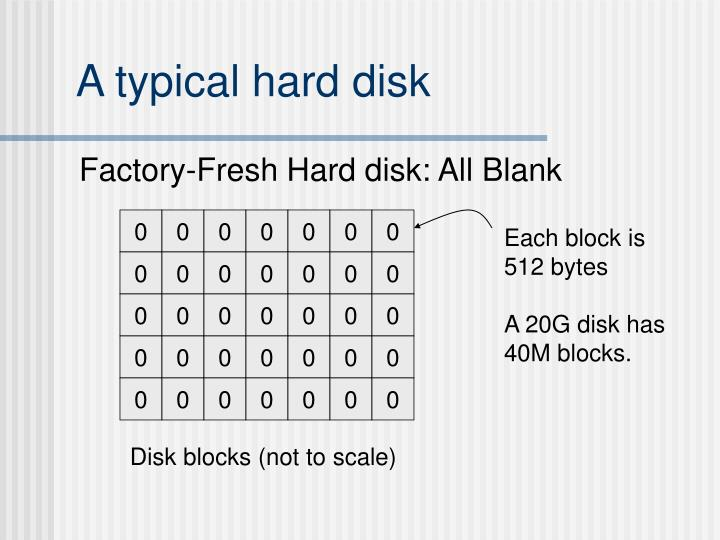 A typical hard disk