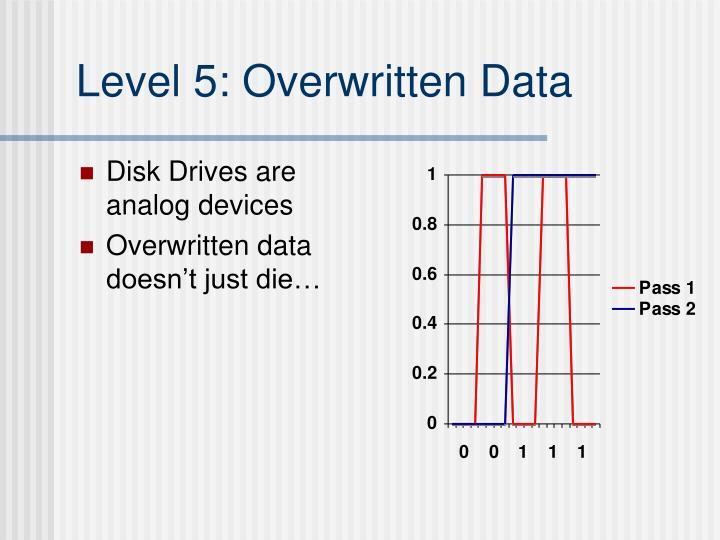 Level 5: Overwritten Data