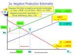 2a negative production externality