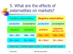 5 what are the effects of externalities on markets
