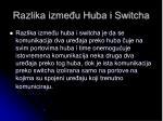 razlika izme u huba i switcha