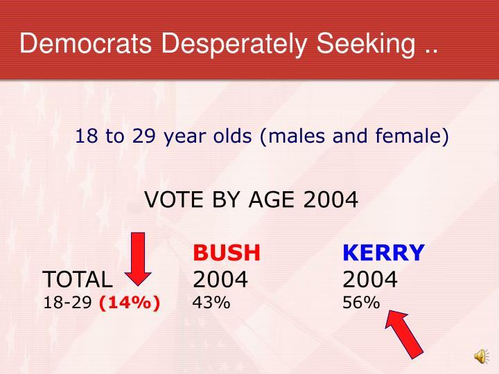 Democrats Desperately Seeking ..