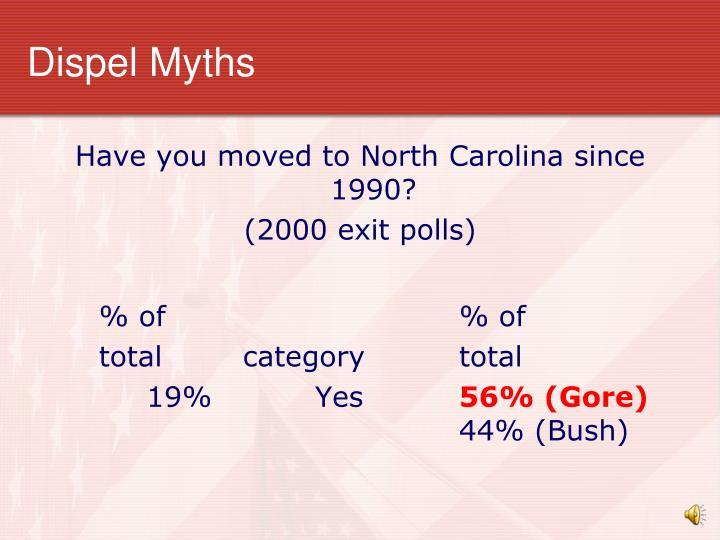 Dispel Myths