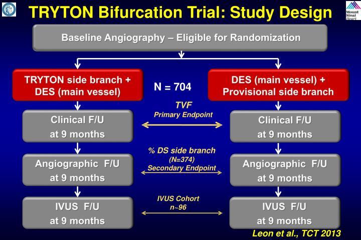 TRYTON Bifurcation Trial: Study Design