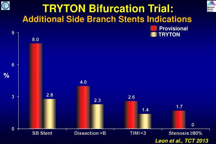 TRYTON Bifurcation Trial: