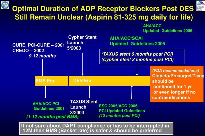 Optimal Duration of ADP Receptor Blockers Post DES