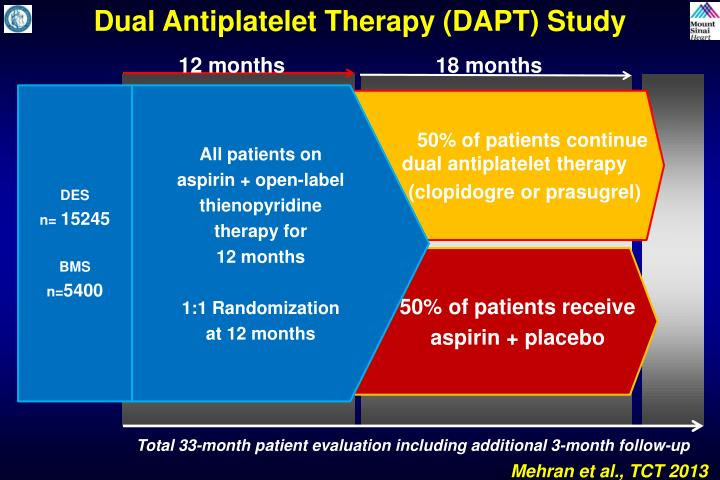 Dual Antiplatelet Therapy (DAPT) Study
