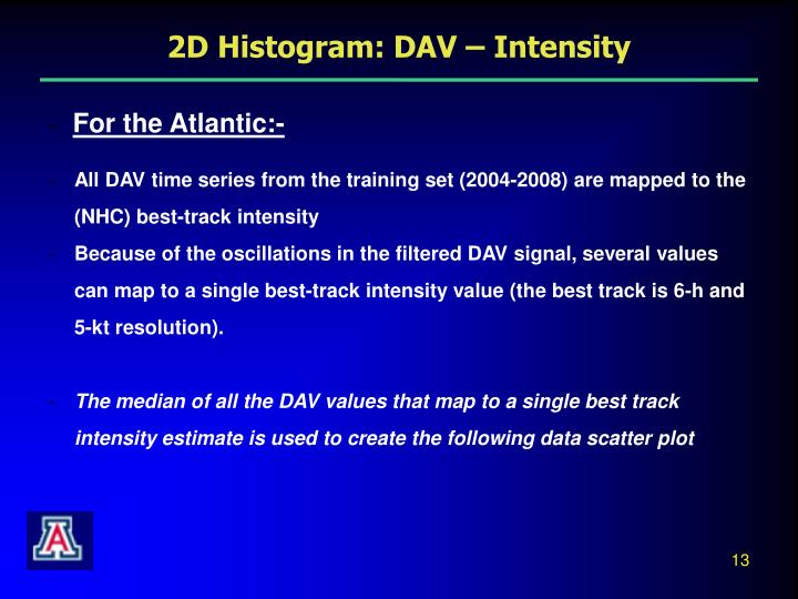 2D Histogram: DAV – Intensity