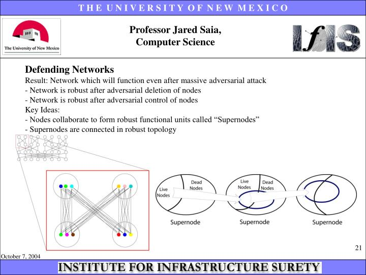 Professor Jared Saia,