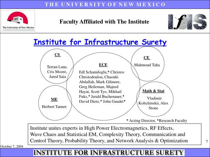 Faculty Affiliated with The Institute