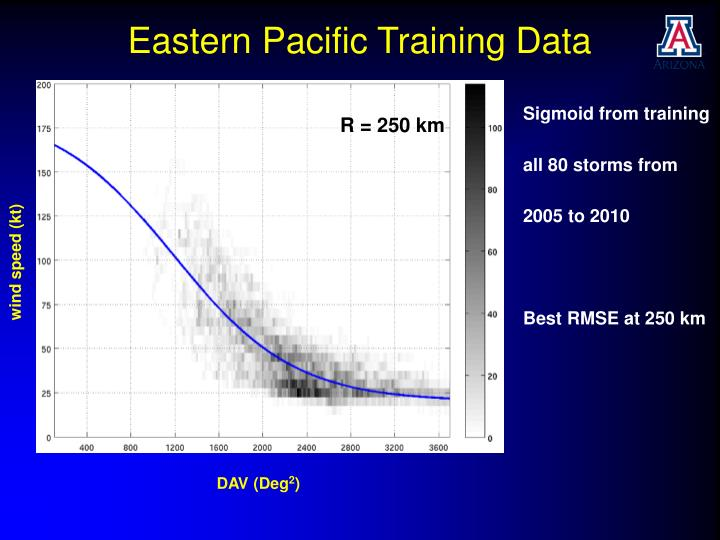 Eastern Pacific Training Data