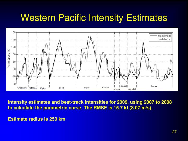 Western Pacific Intensity Estimates