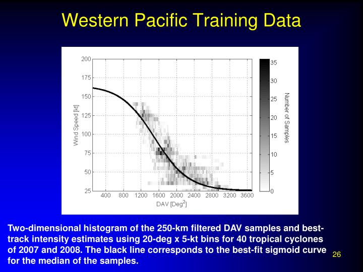 Western Pacific Training Data