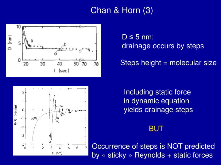 Including static force  in dynamic equation yields drainage steps