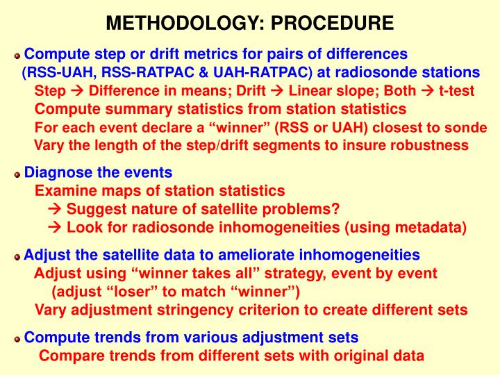METHODOLOGY: PROCEDURE