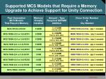 supported mcs models that require a memory upgrade to achieve support for unity connection