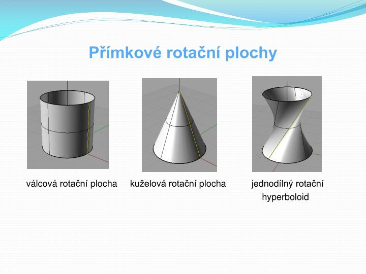 Přímkové rotační plochy