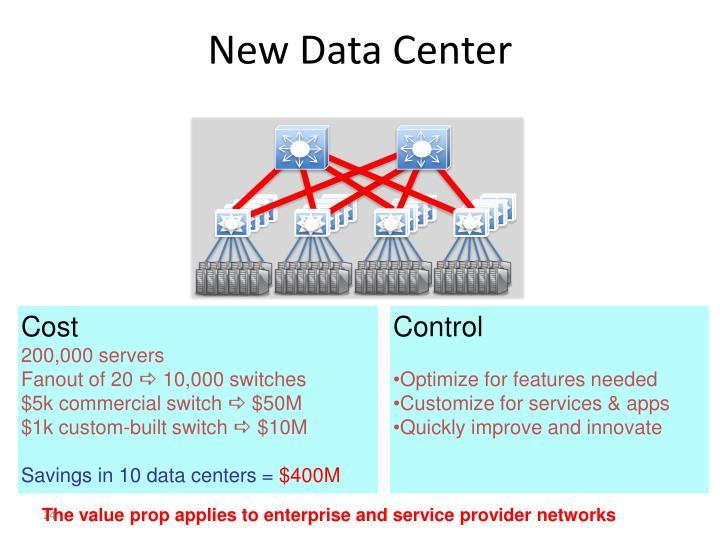 New Data Center
