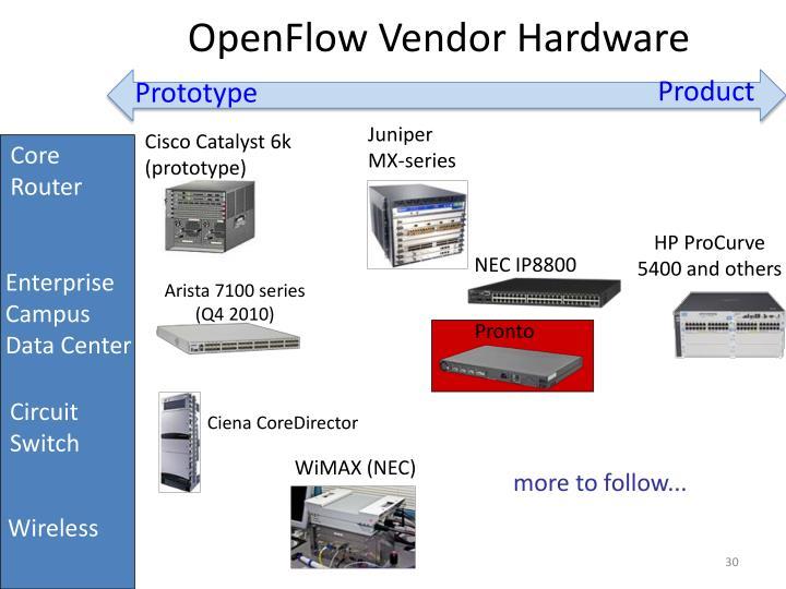 OpenFlow Vendor Hardware