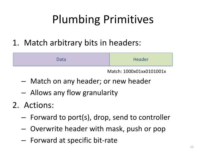 Plumbing Primitives