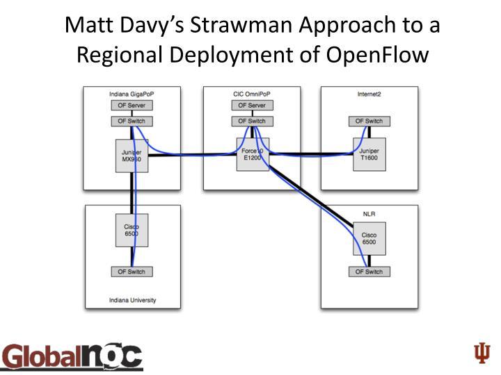 Matt Davy's Strawman Approach to a