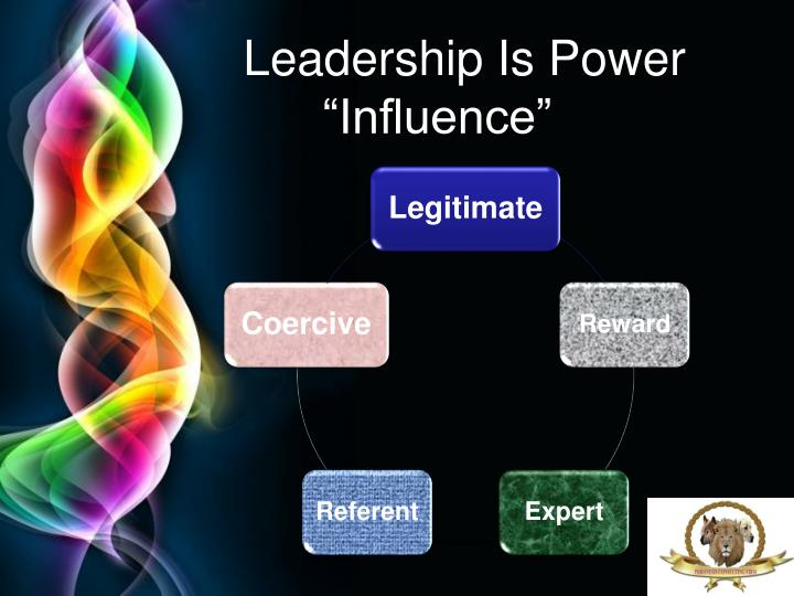 Leadership Is Power
