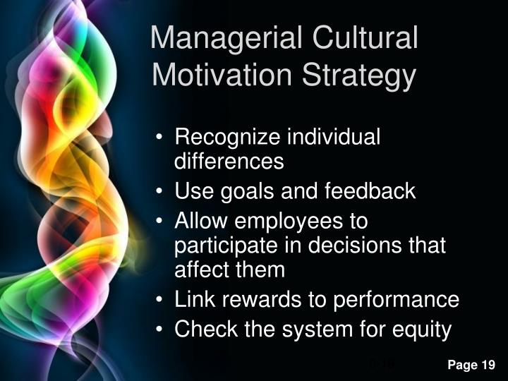 Managerial Cultural Motivation Strategy
