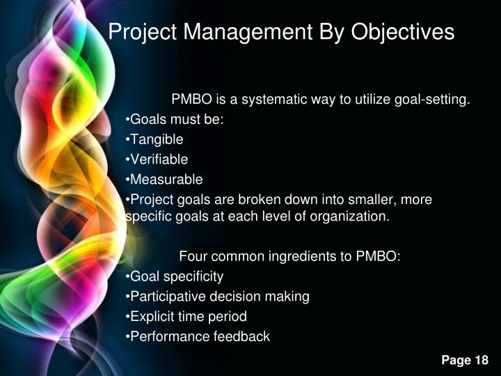 Project Management By Objectives