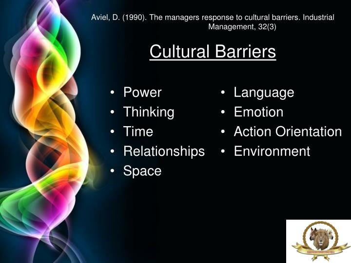 Aviel, D. (1990). The managers response to cultural barriers. Industrial