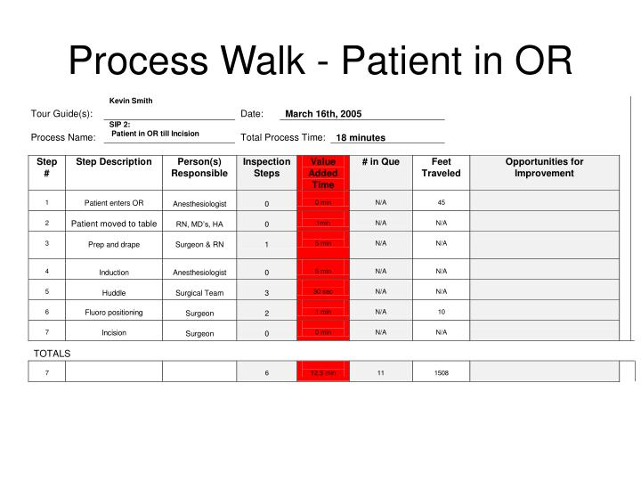 Process Walk - Patient in OR