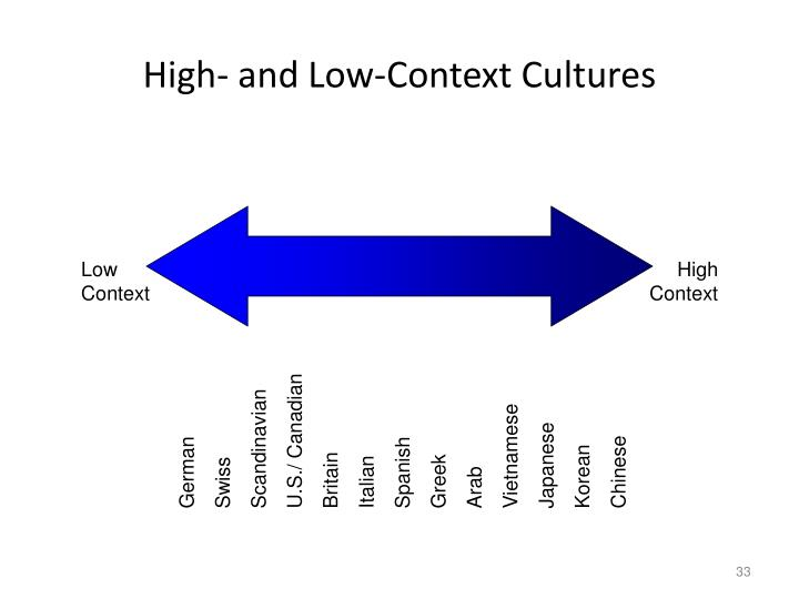 high and low context culture High context vs low context cultures by: lizzy choi, alicia cohen, hunter ferrell, melissa franklin, and hilary calametti high context culture.