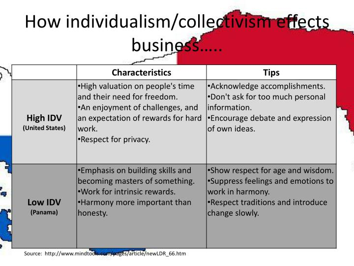How individualism/collectivism effects business…..