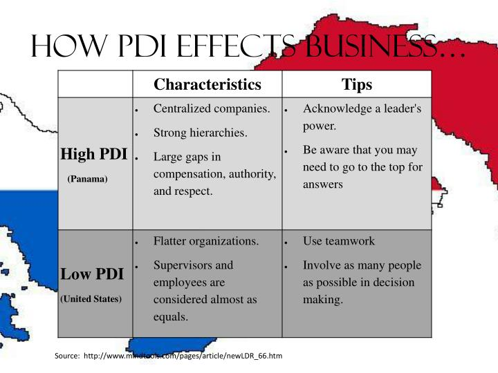 How PDI effects business…