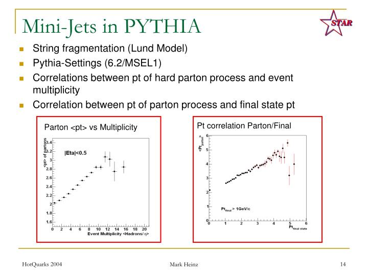 Parton <pt> vs Multiplicity