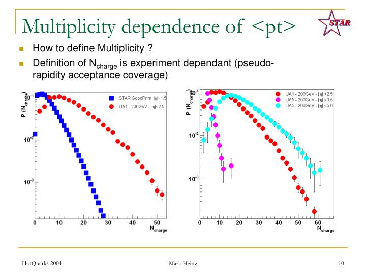 Multiplicity dependence of <pt>