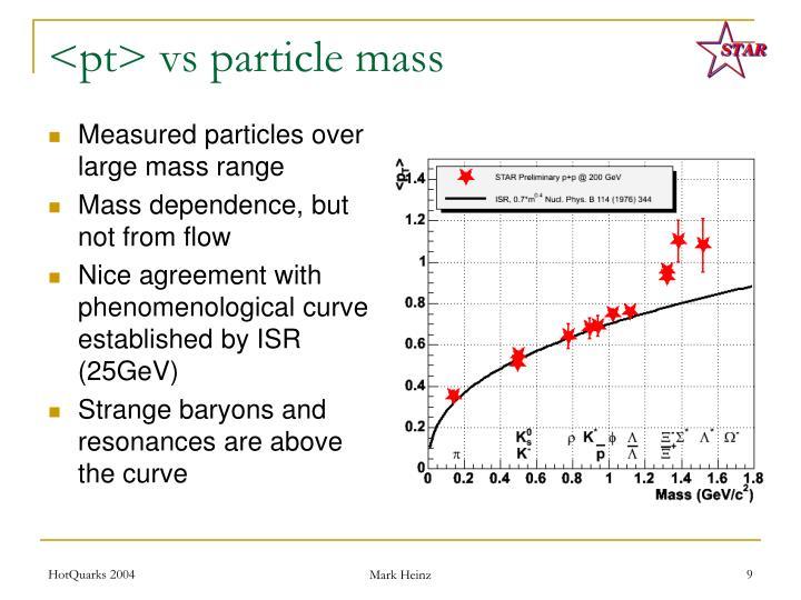 <pt> vs particle mass