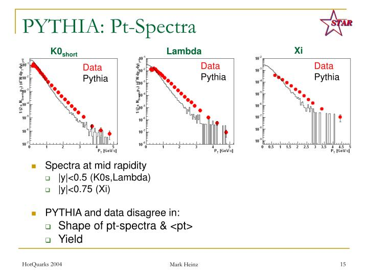 Spectra at mid rapidity