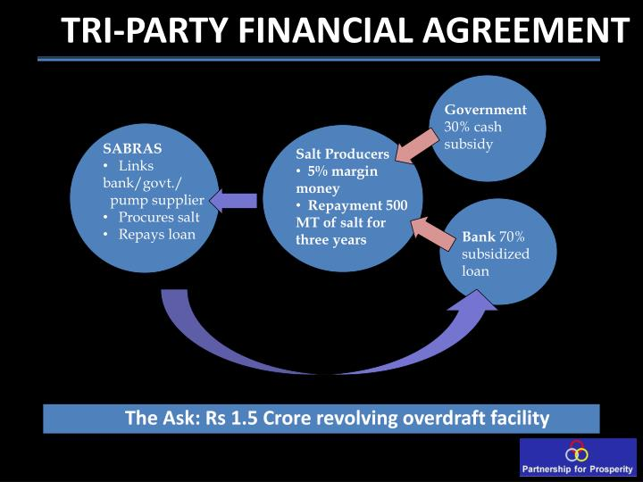 TRI-PARTY FINANCIAL AGREEMENT